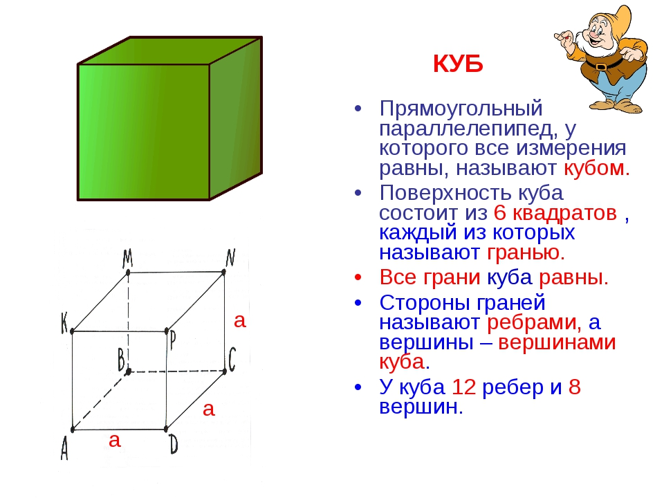 Геометрическая фигура Куб - описание, объемная схема